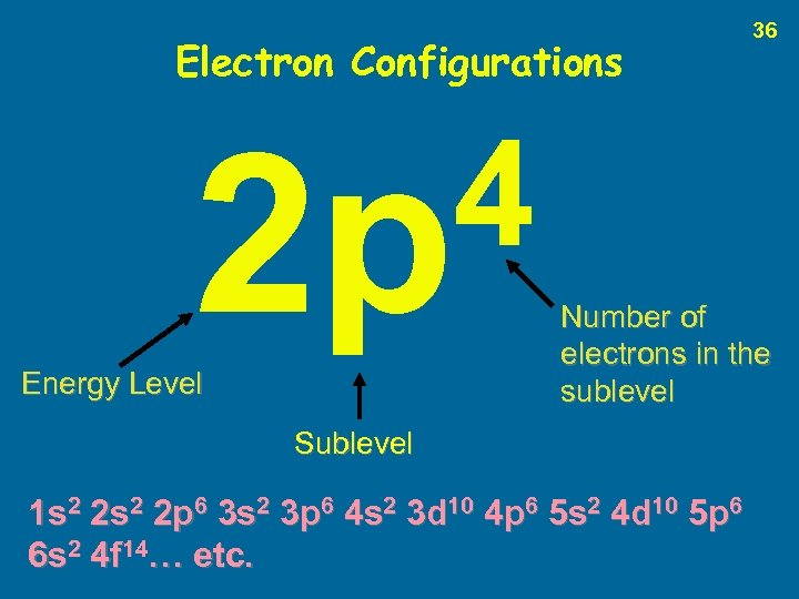 Electron Configurations 4 2 p Energy Level 36 Number of electrons in the sublevel