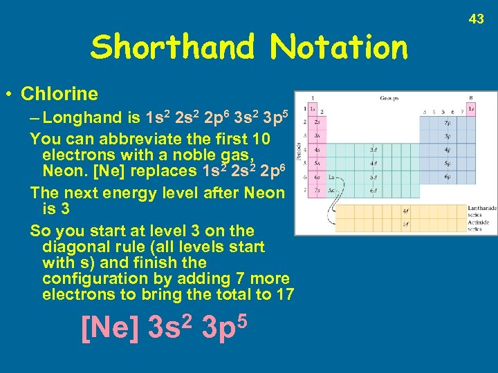 Shorthand Notation • Chlorine – Longhand is 1 s 2 2 p 6 3