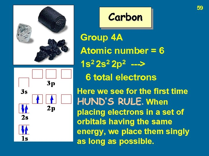 Carbon Group 4 A Atomic number = 6 1 s 2 2 p 2