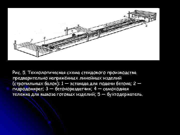 Рис. 5. Технологическая схема стендового производства предварительно напряжённых линейных изделий (стропильных балок): 1 —