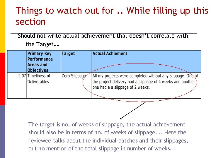 Things to watch out for. . While filling up this section Should not write