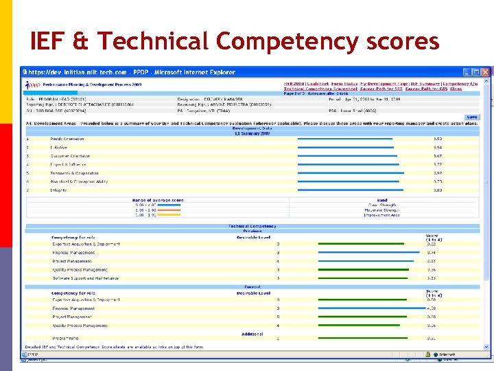 IEF & Technical Competency scores