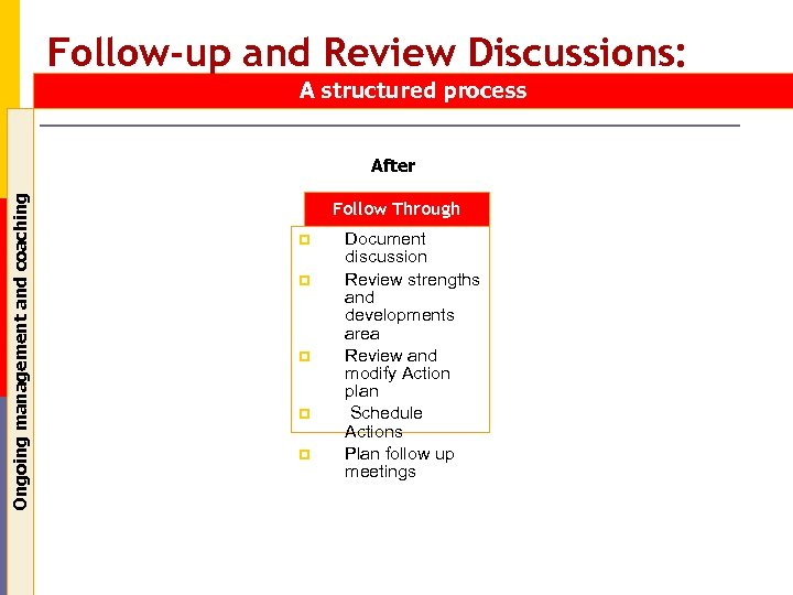 Follow-up and Review Discussions: A structured process Ongoing management and coaching After Follow Through
