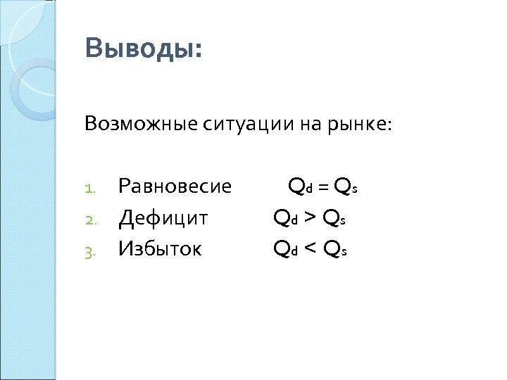 Выводы: Возможные ситуации на рынке: Равновесие 2. Дефицит 3. Избыток 1. Qd = Qs