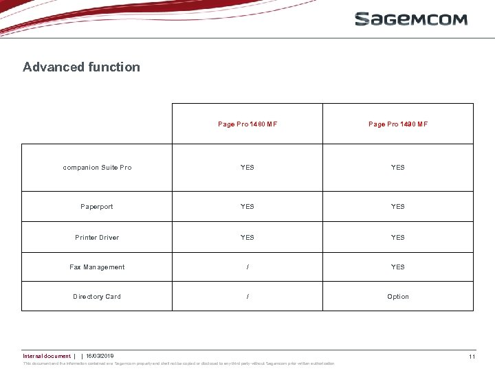 Advanced function Page Pro 1480 MF Page Pro 1490 MF companion Suite Pro YES