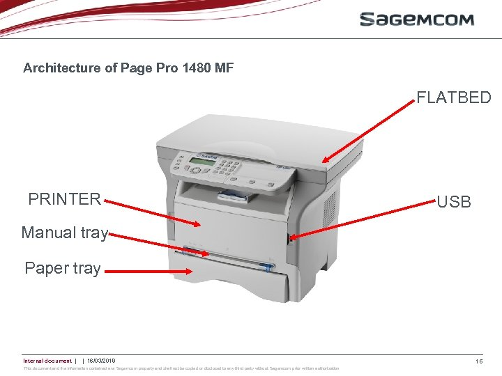 Architecture of Page Pro 1480 MF FLATBED PRINTER USB Manual tray Paper tray Internal