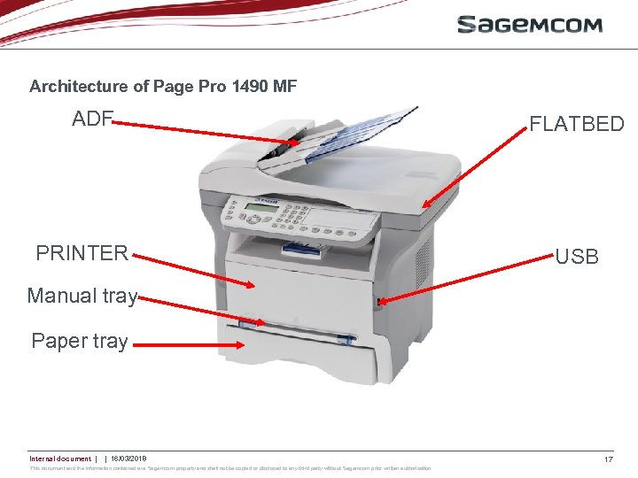 Architecture of Page Pro 1490 MF ADF PRINTER FLATBED USB Manual tray Paper tray
