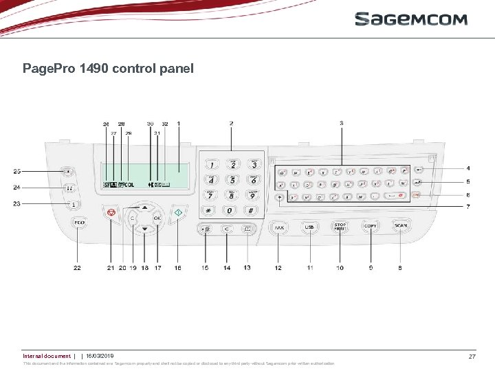 Page. Pro 1490 control panel Internal document     16/03/2018 This document and the
