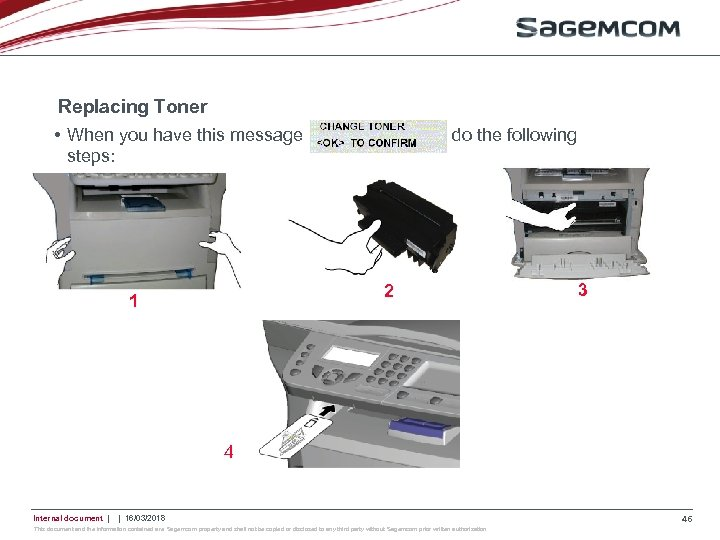 Replacing Toner • When you have this message do the following steps: 2 1