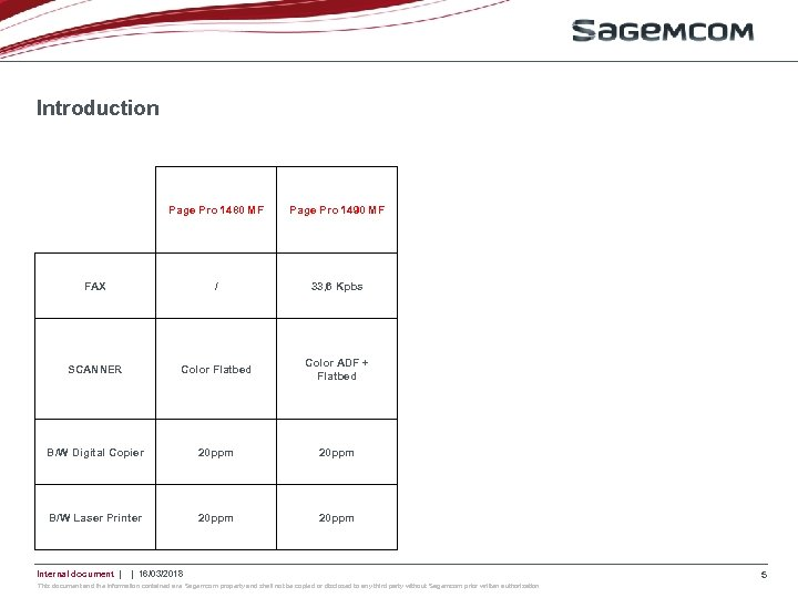 Introduction Page Pro 1480 MF Page Pro 1490 MF FAX / 33, 6 Kpbs