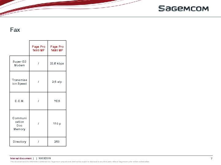 Fax Page Pro 1480 MF Page Pro 1490 MF Super G 3 Modem /