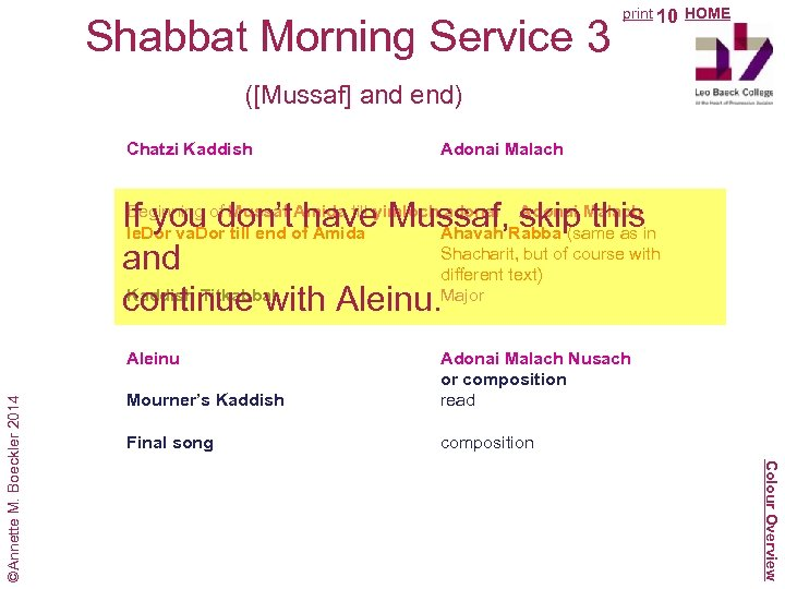 Shabbat Morning Service 3 ([Mussaf] and end) Chatzi Kaddish print 10 HOME Adonai Malach