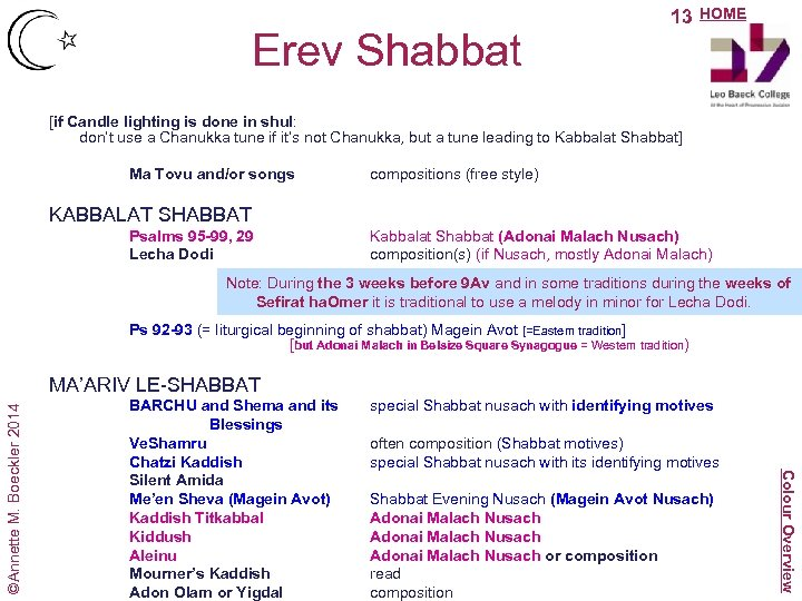 Erev Shabbat 13 HOME [if Candle lighting is done in shul: don't use a