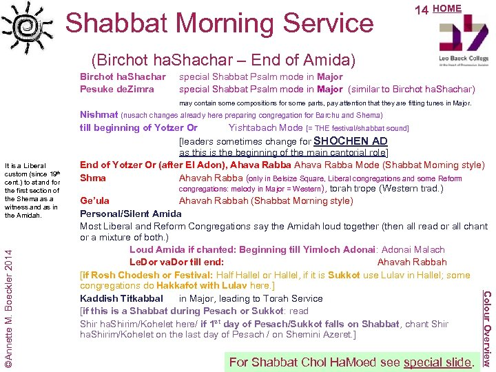 Shabbat Morning Service (Birchot ha. Shachar – End of Amida) Birchot ha. Shachar Pesuke