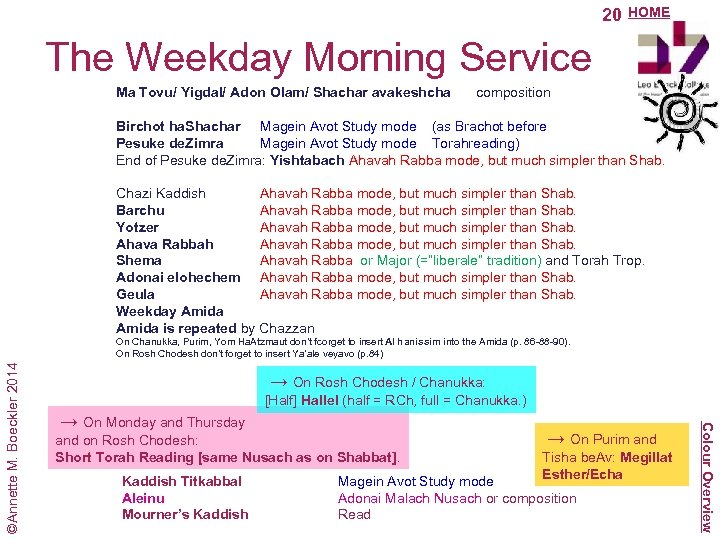 20 HOME The Weekday Morning Service Ma Tovu/ Yigdal/ Adon Olam/ Shachar avakeshcha composition