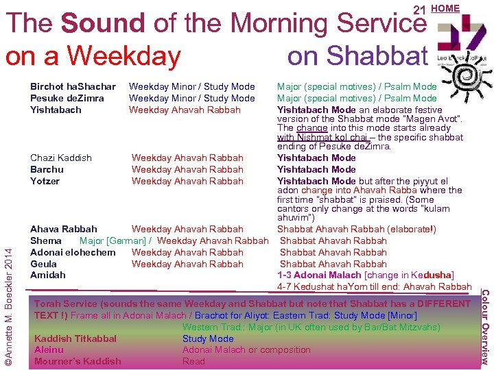 21 Birchot ha. Shachar Weekday Minor / Study Mode Major (special motives) / Psalm