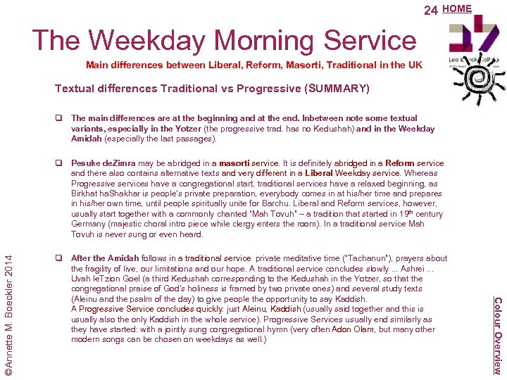 24 HOME The Weekday Morning Service Main differences between Liberal, Reform, Masorti, Traditional in