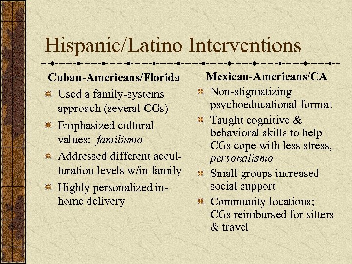 Hispanic/Latino Interventions Cuban-Americans/Florida Used a family-systems approach (several CGs) Emphasized cultural values: familismo Addressed