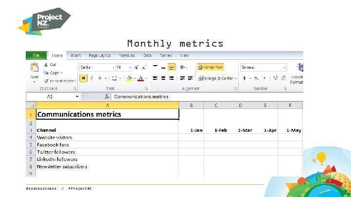 Monthly metrics @sustbusiness / #Project. NZ