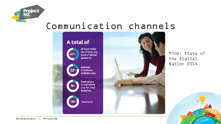 Communication channels MYOB: State of the Digital Nation 2014 @sustbusiness / #Project. NZ