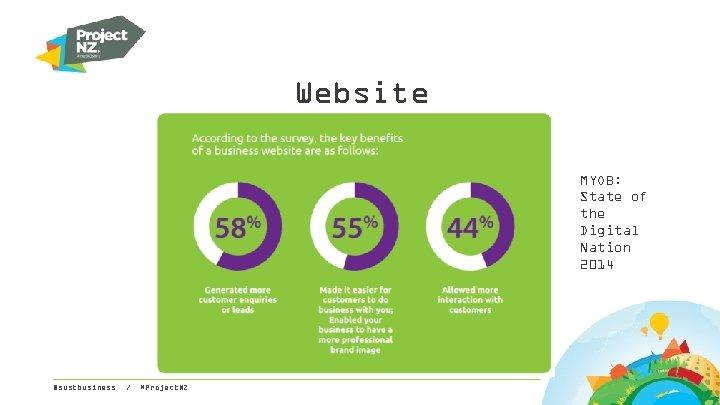 Website MYOB: State of the Digital Nation 2014 @sustbusiness / #Project. NZ