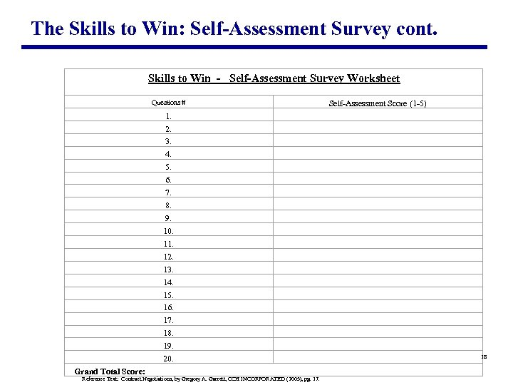 The Skills to Win: Self-Assessment Survey cont. Skills to Win - Self-Assessment Survey Worksheet