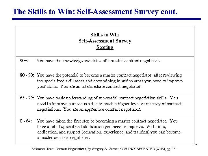 The Skills to Win: Self-Assessment Survey cont. Skills to Win Self-Assessment Survey Scoring 90+:
