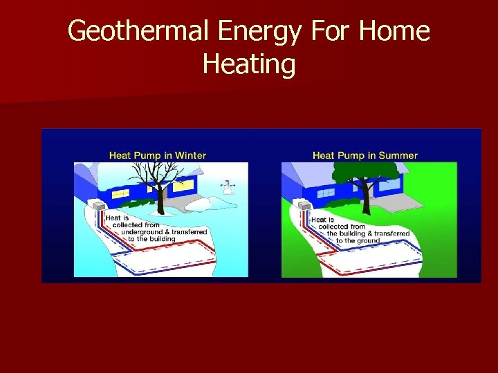Geothermal Energy For Home Heating