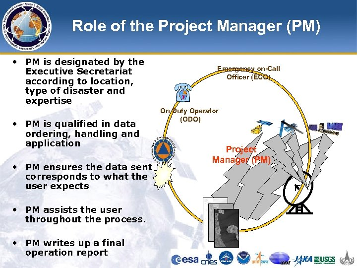 Role of the Project Manager (PM) • PM is designated by the Executive Secretariat