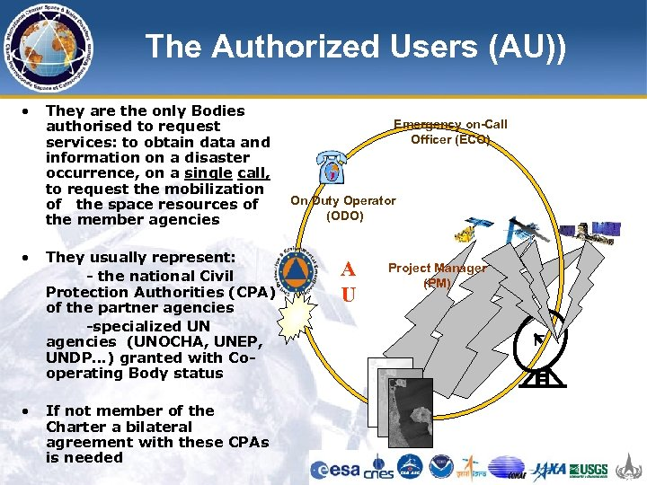The Authorized Users (AU)) • They are the only Bodies authorised to request services: