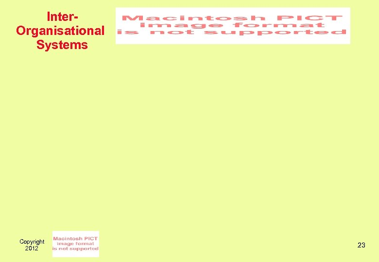 Inter. Organisational Systems Copyright 2012 23