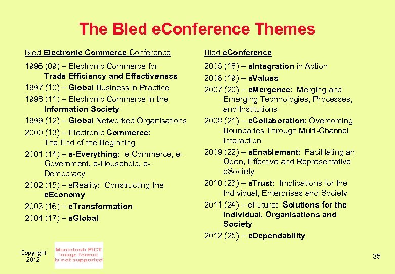 The Bled e. Conference Themes Bled Electronic Commerce Conference Bled e. Conference 1996 (09)