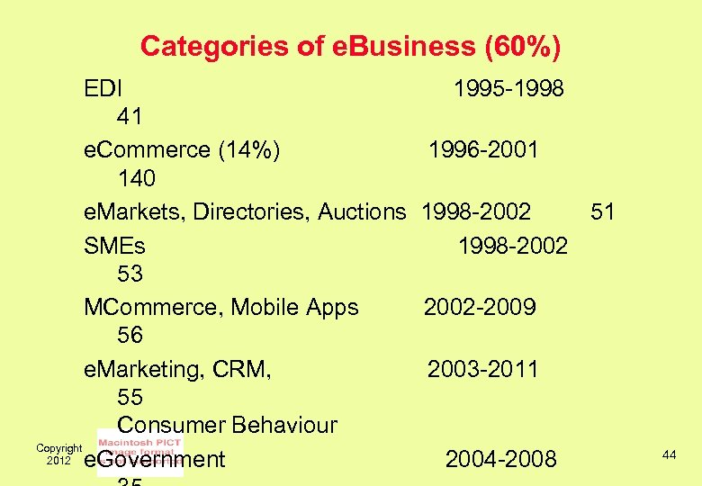 Categories of e. Business (60%) EDI 41 e. Commerce (14%) 140 e. Markets, Directories,