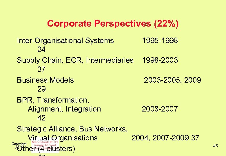 Corporate Perspectives (22%) Inter-Organisational Systems 1995 -1998 24 Supply Chain, ECR, Intermediaries 1998 -2003