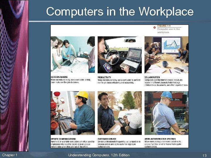 Computers in the Workplace Chapter 1 Understanding Computers, 12 th Edition 13