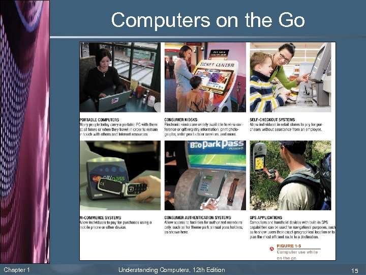 Computers on the Go Chapter 1 Understanding Computers, 12 th Edition 15