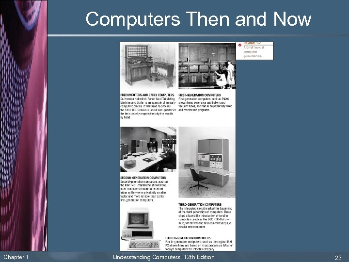 Computers Then and Now Chapter 1 Understanding Computers, 12 th Edition 23