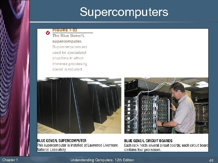Supercomputers Chapter 1 Understanding Computers, 12 th Edition 48
