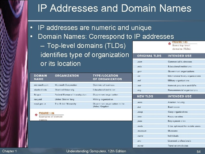 IP Addresses and Domain Names • IP addresses are numeric and unique • Domain