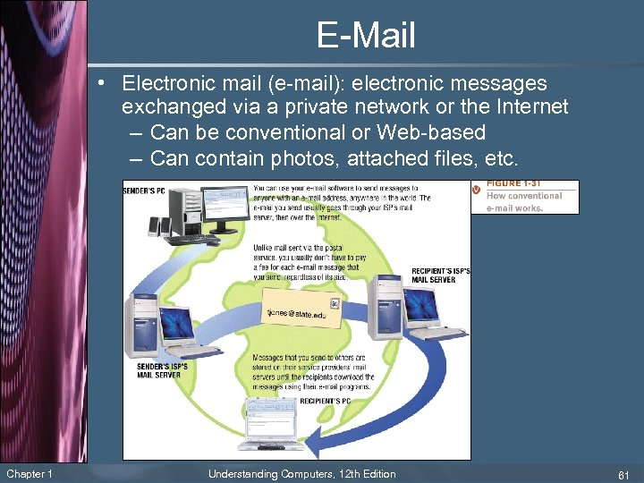 E-Mail • Electronic mail (e-mail): electronic messages exchanged via a private network or the