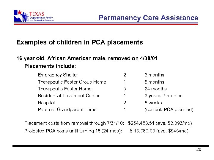 Permanency Care Assistance Examples of children in PCA placements 16 year old, African American