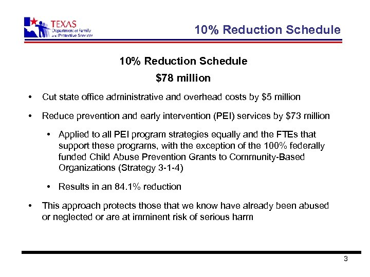 10% Reduction Schedule $78 million • Cut state office administrative and overhead costs by