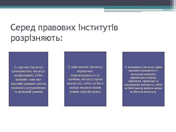 Серед правових інститутів розрізняють: 1) галузеві (інститут громадянства, інститут спадкування), тобто кожний з них