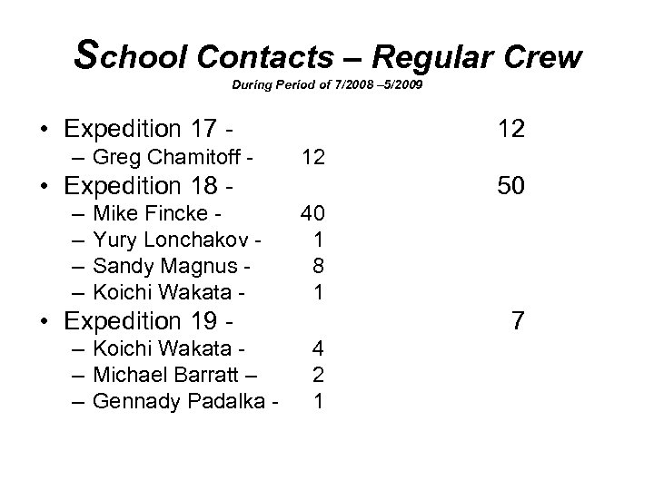 School Contacts – Regular Crew During Period of 7/2008 – 5/2009 • Expedition 17