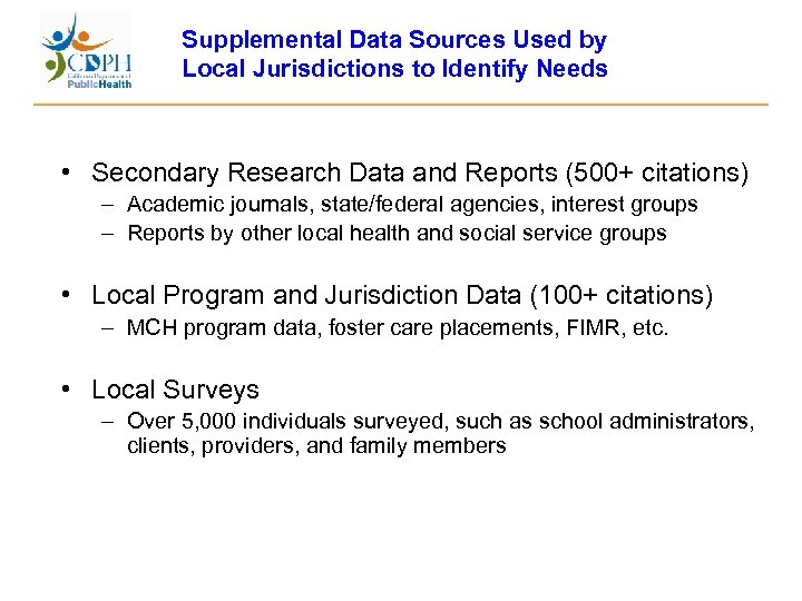 Supplemental Data Sources Used by Local Jurisdictions to Identify Needs • Secondary Research Data