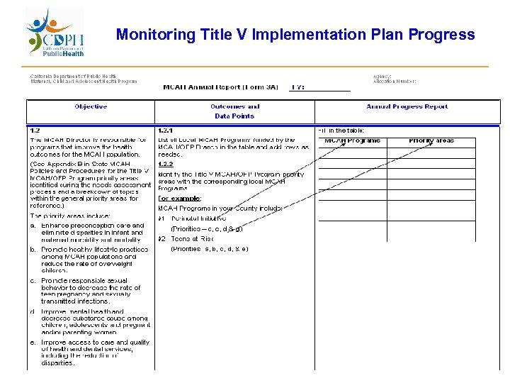 Monitoring Title V Implementation Plan Progress