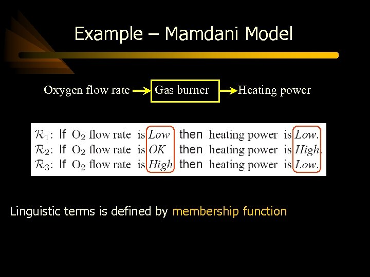 Example – Mamdani Model Oxygen flow rate Gas burner Heating power Linguistic terms is