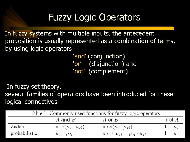 Fuzzy Logic Operators In fuzzy systems with multiple inputs, the antecedent proposition is usually