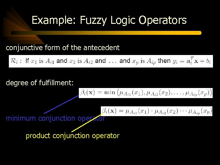 Example: Fuzzy Logic Operators conjunctive form of the antecedent degree of fulfillment: minimum conjunction