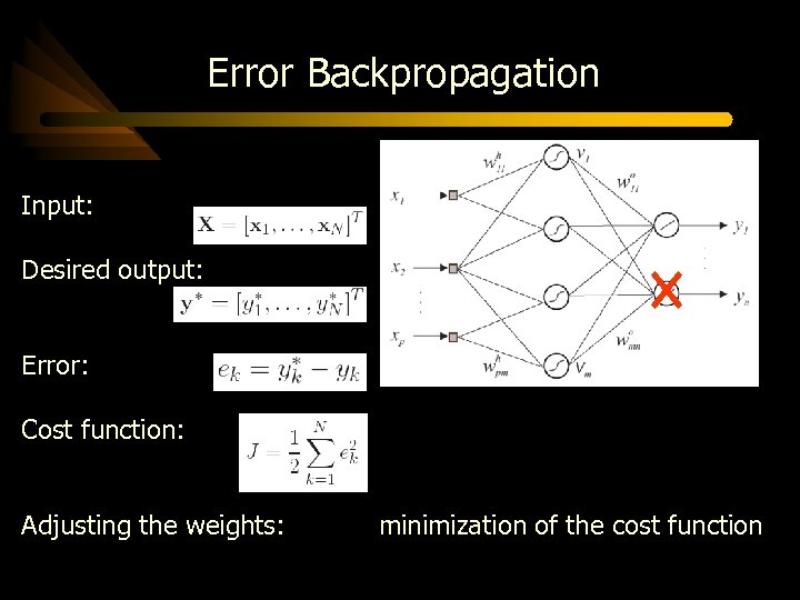 Error Backpropagation Input: Desired output: Error: Cost function: Adjusting the weights: minimization of the